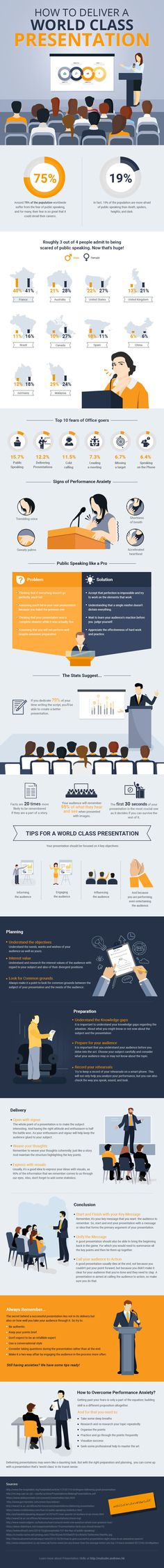 How to Deliver a World Class Presentation Infographic - https://elearninginfographics.com/deliver-world-class-presentation-infographic/