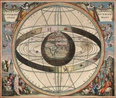 Ptolemy was a mathematician and astronomer who proved that the earth was round. Lived in 200 AD in Alexandria. This is his Ptolemaic System.
