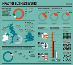 Raconteur - Impact of Business Events