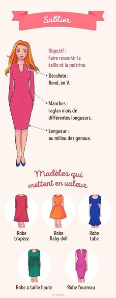 How to choose the perfect dress according to your type of silhouette Comment choisir la robe parfaite selon ton type de silhouette How to choose the perfect dress according to your type of silhouette Fashion Terms, Fashion Advice, Hourglass Body Shape, Fashion Vocabulary, Dress Silhouette, Tips Belleza, Personal Stylist, Mode Style, Body Shapes