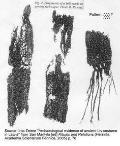 Lizenz Beschreibung Flechtgewebe aus den neolithischen