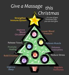 Massage Gift Certificates - the perfect present for anyone!  http://www.massageprofessionalsjacksonhole.com/gift-certificates/