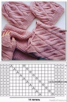 Loom Knitting Stitches, Cable Knitting Patterns, Crochet Stitches Patterns, Baby Hats Knitting, Lace Knitting, Knitting Designs, Knit Crochet, Diy Crafts, Spool Knitting