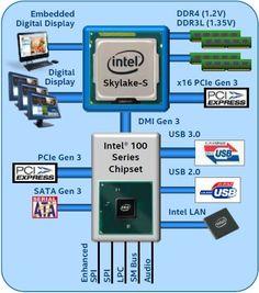 Intel_Skylake_diagram