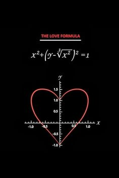 I would like to thank everyone for being loyal Calculus Humor supporters. I would like to get some feedback on the future of Calculus Humor. I first want to say that Calculus. Love Math, Fun Math, Math Math, Math Teacher, Teaching Math, Teacher Resources, Math Quotes, Quotes Quotes, Math Formulas