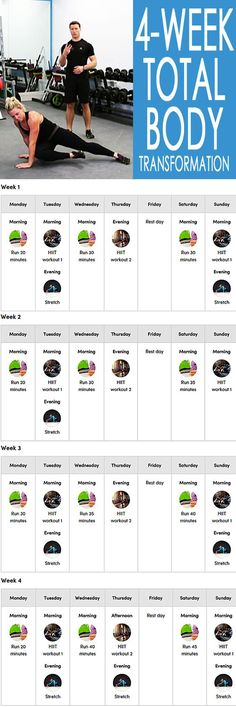 4-week no-equipment training and diet program designed to change your eating and…