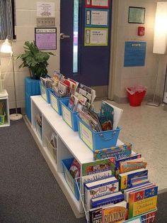 Rincones Educacion infantil (2)