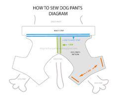 patrones de pantalones para perros