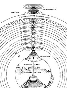 Journal of Cosmology House of Bohemian
