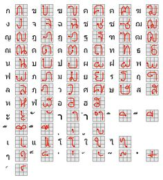 The Polyglot Blog: Thai Alphabet and Characters in Photos