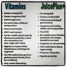 Vitamins Supplements vs Juice Plus+