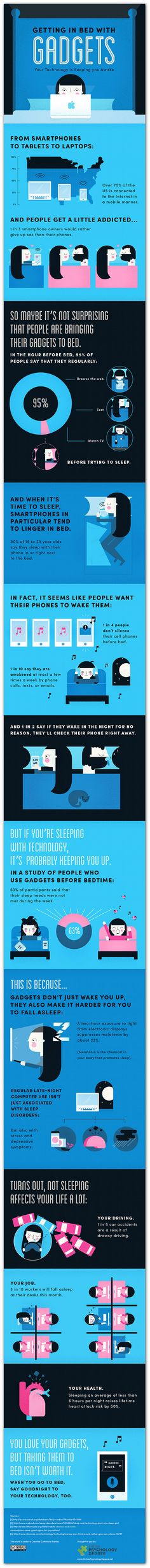 An Infographic by Online Psychology Degree demonstrates how our relationship with gadgets and technology is effecting the way people sleep, and also Inbound Marketing, Marketing Digital, Mobile Marketing, Online Psychology Degree, Media Psychology, Technology Addiction, Surfer, Information Graphics, Le Web