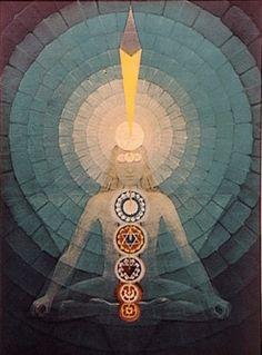 Chakra visualization meditation https://www.facebook.com/pages/Yoga-Society/321264924688164