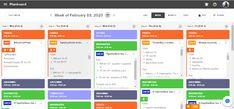 Ιστορίες μιας τάξης: Planboard...όταν το βιβλίο πλάνων διδασκαλίας γίνεται ηλεκτρονικό! Bar Chart