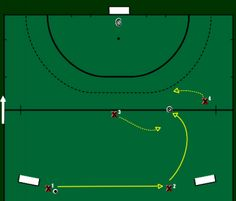 Field Hockey Canada - Long Term Development Resource Centre (excellent site for FH drills!) This one is for field players: Receiving Overheads with Pressure Field Hockey Drills, Hockey Coach, Under Pressure, History Books, Centre, Coaching, Canada, Football, Exercise