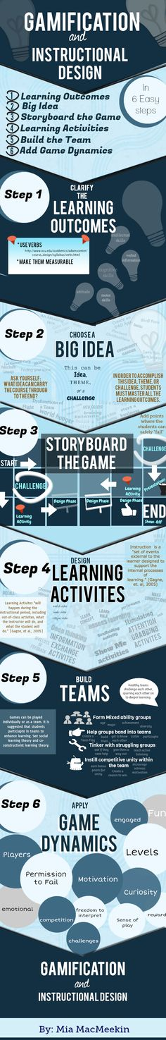 Gamification and Instructional Design Infographic - e-Learning Infographics Instructional Technology, Instructional Strategies, Instructional Design, Teaching Strategies, Educational Technology, Learning Activities, Teaching Resources, Gamify Your Life, Formation Digital