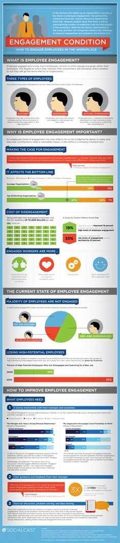 Business and management infographic & data visualisation Engagement Condition – How to Engage Employees in the Workplace. Recycling Facts, Organization Development, Career Development, Happy Employees, Organizational Design, Employer Branding, Instructional Design, Talent Management, Employee Engagement