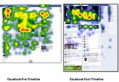 How do these changes effect how you setup your FB page timeline?