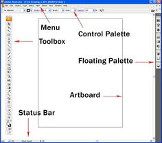 Getting Started in Illustrator. Adobe Illustrator Basics