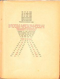 Oliverio Girondo   Espantapajaros   1932