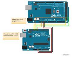 Arduino Mega2560 R3 pinouts photo | Arduino Mega2560 R3 pinouts