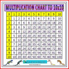 This Large Multiplication Chart is a great visual aid to learning tables up to 10x10.