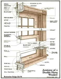"""""""Anatomy of a Double Hung Window"""" Published in Old House Journal in Made to last. Every single part can be r Wood Windows, Windows And Doors, Sash Windows, Window Parts, Window Detail, Double Hung Windows, Window Replacement, Architecture Details, Old Houses"""
