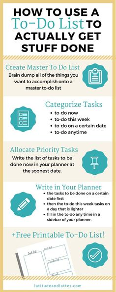 To Do List Printable Free Printable Organization Free Printable Organization Free Printable For Binders Free Printable Planner Free Printable To Do List college how to be productive college printable free printable for organizing stop procrastinating be Agile Project Management, Time Management Tips, Time Management Printable, Time Management For Students, Business Management, To Do Lists Printable, Printable Planner, Free Printables, Templates Printable Free