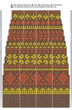 Syysmetsän sukat – kirjoneulesukat Niina Laitisen ohjeella | Meillä kotona Teet, Friendship Bracelets, Periodic Table, Photo Wall, Knitting, Cast On Knitting, Periodic Table Chart, Photograph, Tricot