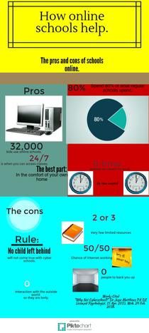 Trent5   Piktochart Infographic Editor