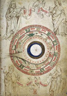 British Library, Circular zodiacal lunar chart, Egerton 2572, f.51