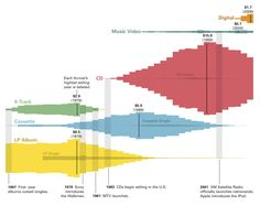 NATIONAL INFOGRAPHIC