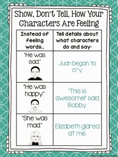 Anchor chart for teaching kids how to show (with descriptive details), rather than tell how their characters are feeling! Great for teaching narratives.