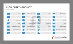 Visualize workflows and procedures step by step with our Flow Chart Symbols that are available in various colors. Find out more about the set on http://www.presentationload.com/flow-chart-toolkit-1.html