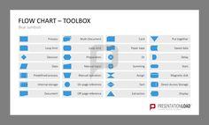 Graphiken einzeln in PowerPoint oder Word zu erstellen ist oft zeitaufwendig und mühsam, wenn man solche Aufgaben nicht tagtäglich erledigt. Nutzen Sie das umfassende Flow Chart Toolkit, um Darstellungen schnell und einfach zu erstellen. http://www.presentationload.com/flow-chart-toolkit-1.html