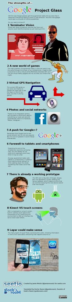 The Strengths of Project Glass [Infographic] Google Glass, Web 2.0, Le Web, Social Networks, Social Media, Belly Fat Burner Workout, Sistema Android, Gps Navigation, Buy Tickets