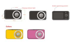 Creative design power bank for mobile phone| Buyerparty Inc.