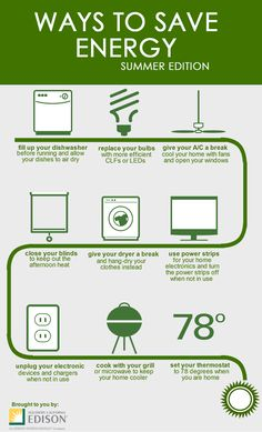 1000 images about ideas to green a school on pinterest for Ways you can save energy