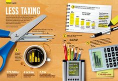 Horizontal infographic, blends in well w/ magazine layout