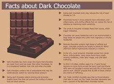Facts about Dark Chocolate Dark Chocolate Benefits, Dark Chocolate Recipes, Chocolate World, Chocolate Brands, Chocolate Box, Organic Chocolate, Health Facts, Health And Nutrition, Body Supplement