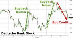 'Unfixed' Deutsche Bank Stock Slumps For 2nd Day | Zero Hedge
