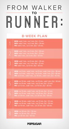 8-Week From Walker to Runner Plan | 14 Best Fitness Workouts for Head to Toe Toning, check it out at http://makeuptutorials.com/best-fitness-workouts-makeup-tutorials