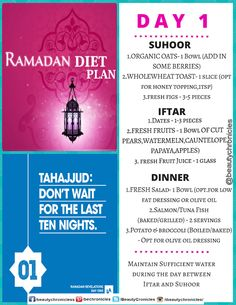 RAMADAN DIET PLAN - DAY 1