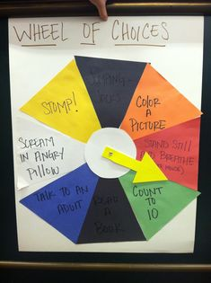 Wheel of Choice. Neat take on behavior management and coping with anger/stress/frustration, etc. Wheel Of Choice, Child Life Specialist, Behavior Interventions, Social Work Interventions, Conscious Discipline, Counseling Activities, Anger Management Activities For Kids, Aba Therapy Activities, Social Work Activities