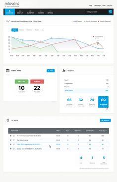 Admin UI Flat Ui, Ui Design, Language, Hipster Stuff, Languages, User Interface Design, Language Arts