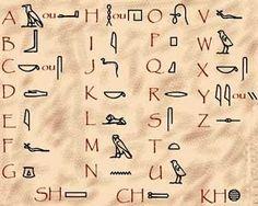 """Aqui estão os 26 hieróglifos do chamado """"alfabeto"""" egípcio, dispostas na ordem convencionada..."""