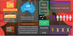 Australian Film industry - Google Search