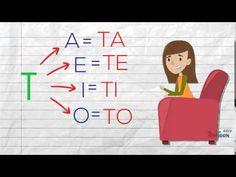 Le consonanti YouTube