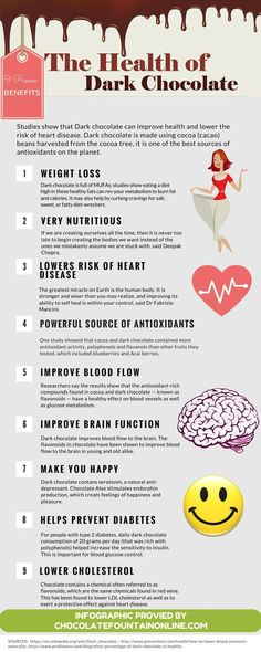 health Benefits of dark Chocolate https://www.chocolatefountainonline.com/health-benefits-of-dark-chocolate/