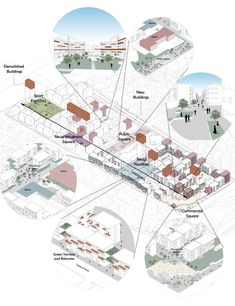 Architektur Orange City street Orange City street The post Orange City street appeared first on Architektur. Site Analysis Architecture, Architecture Concept Diagram, Architecture Presentation Board, Architecture Diagrams, Presentation Boards, Portfolio Presentation, Urban Design Concept, Urban Design Diagram, Urban Design Plan